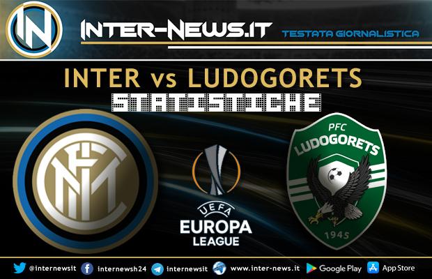 Inter-Ludogorets-Statistiche