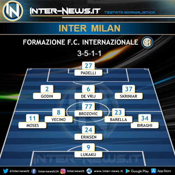 Inter-Milan Formazione Finale