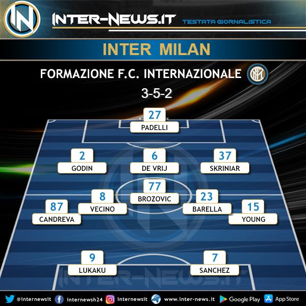 Inter-Milan Formazione Ufficiale