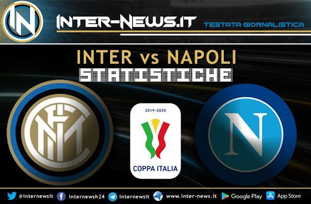 Inter-Napoli-Coppa-Italia-Statistiche