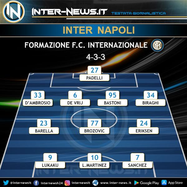 Inter-Napoli Formazione Finale