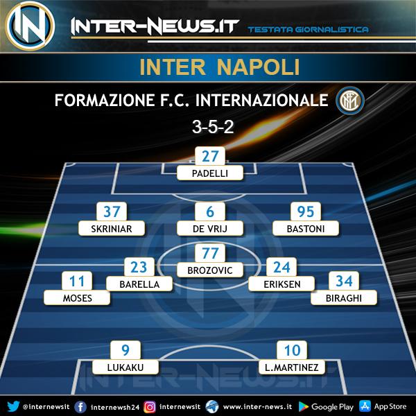 Inter-Napoli Probabile Formazione