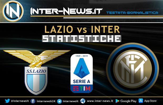 Lazio-Inter-Statistiche