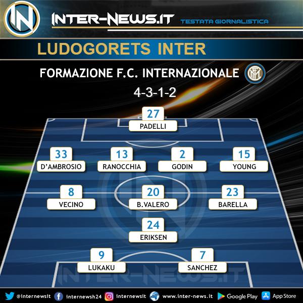 Ludogorets-Inter Formazione Finale