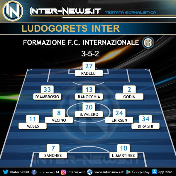 Ludogorets-Inter Formazione Ufficiale