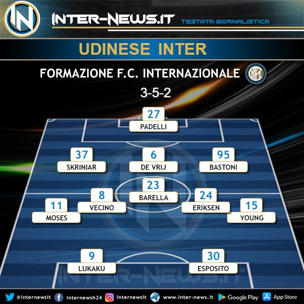 Udinese-Inter Formazione Ufficiale