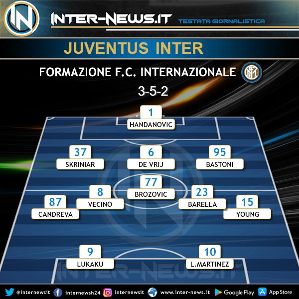 Juventus-Inter Formazione Ufficiale