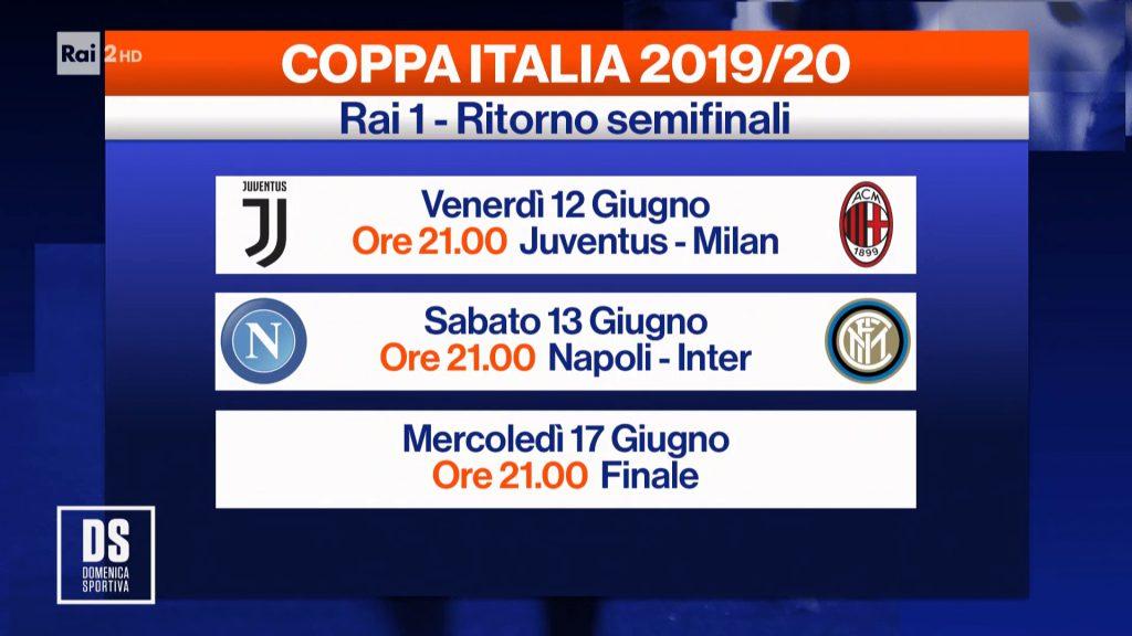 Coppa Italia orari