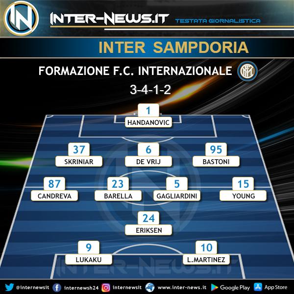 Inter-Sampdoria Formazione ufficiale
