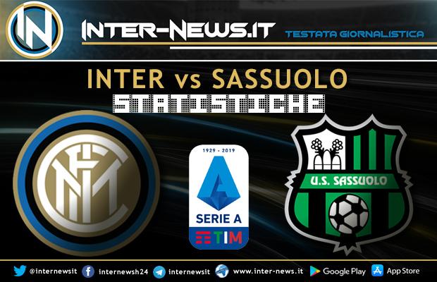 Inter-Sassuolo-Statistiche