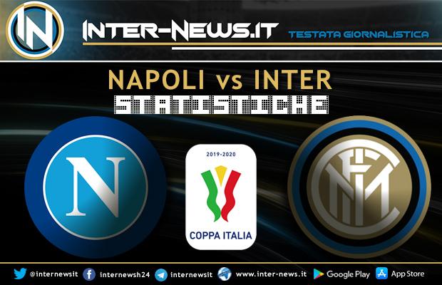 Napoli-Inter-Coppa-Italia-Statistiche