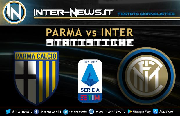 Parma-Inter-Statistiche