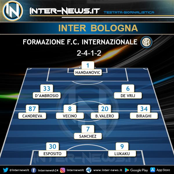 Inter-Bologna Formazione finale