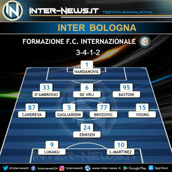 Inter-Bologna Formazione ufficiale