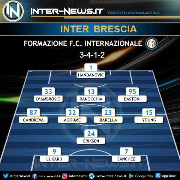 Inter-Brescia Formazione finale