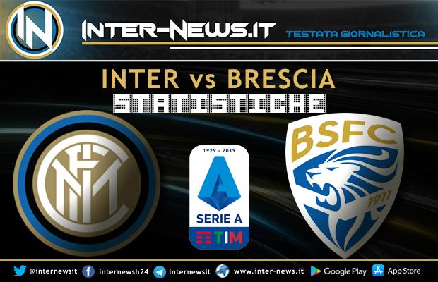 Inter-Brescia-Statistiche