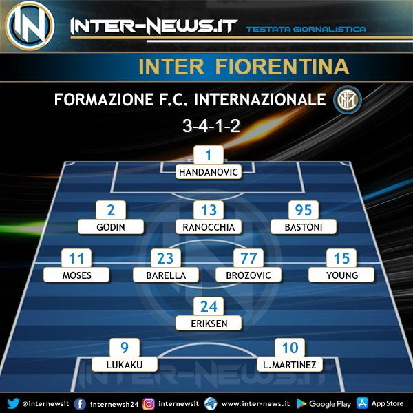 Inter-Fiorentina formazione finale