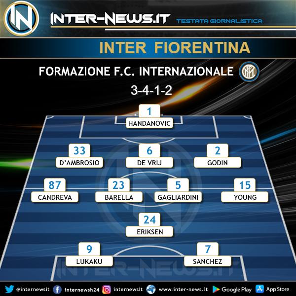 Inter-Fiorentina formazione ufficiale