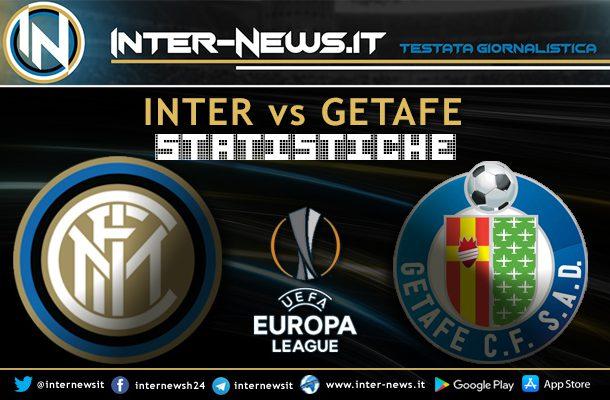 Inter-Getafe-Statistiche