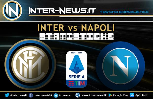 Inter-Napoli-Statistiche