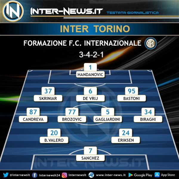 Inter-Torino Formazione finale