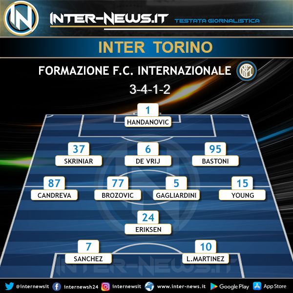 Inter-Torino Probabile formazione