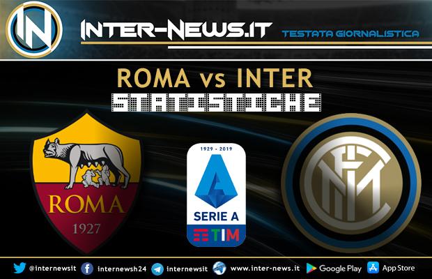 Roma-Inter-Statistiche