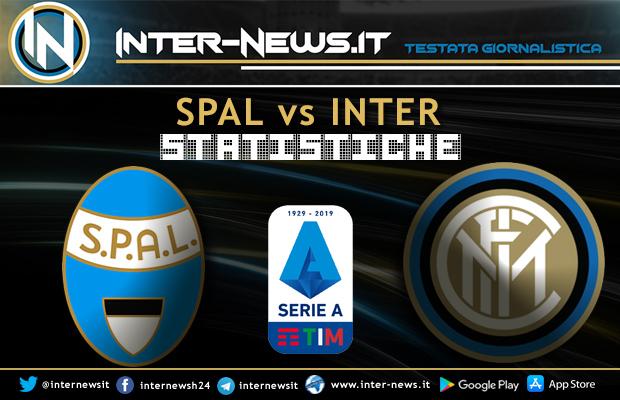 Spal-Inter-Statistiche