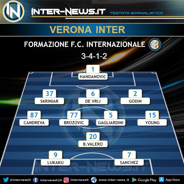 Verona-Inter Formazione ufficiale