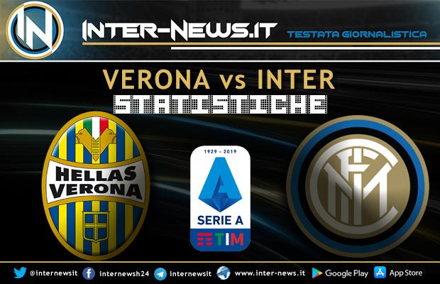 Verona-Inter-Statistiche