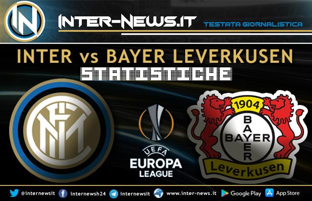 Inter-Bayer-Leverkusen-Statistiche