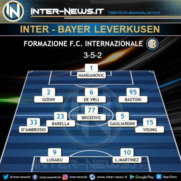 Inter-Bayer Leverkusen probabile formazione