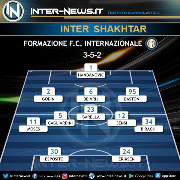 Inter-Shakhtar Donetsk Formazione finale