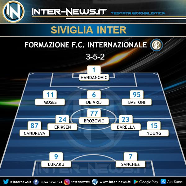 Siviglia-Inter formazione finale