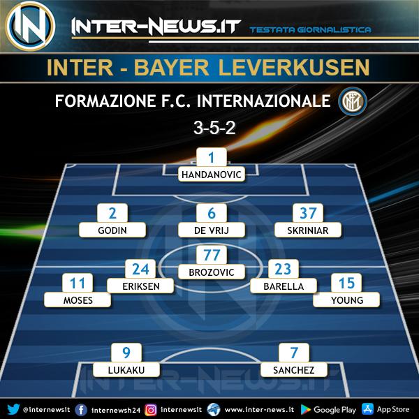 Inter-Bayer Leverkusen formazione finale
