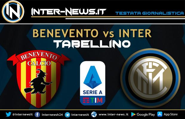Benevento-Inter tabellino