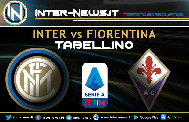 Inter-Fiorentina-Tabellino