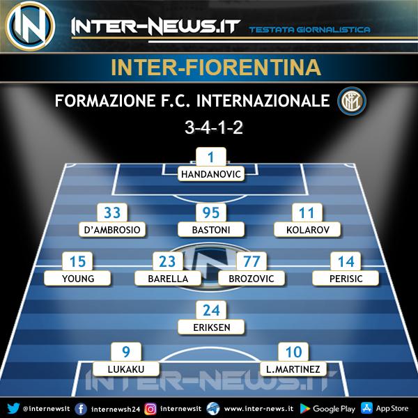 Inter-Fiorentina formazione iniziale