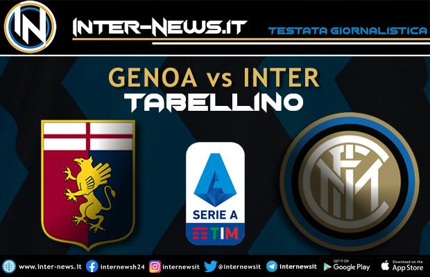 Genoa-Inter-Tabellino