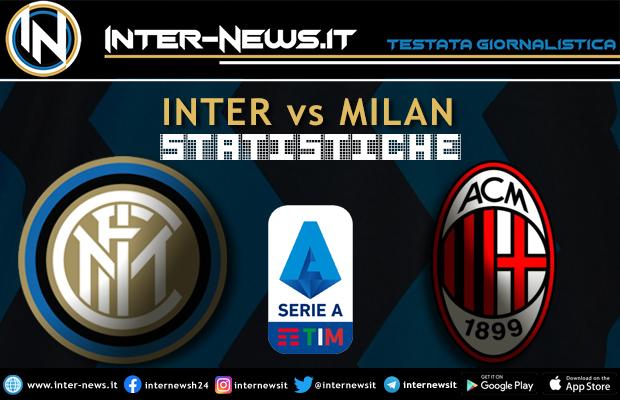 Inter-Milan-Statistiche