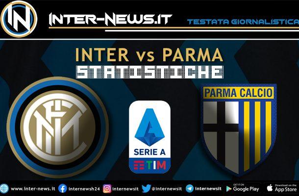 Inter-Parma-Statistiche