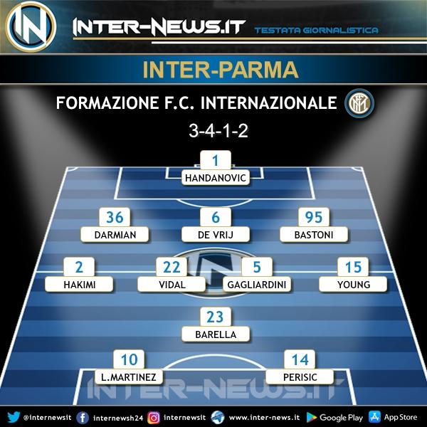 Inter-Parma probabile formazione Conte