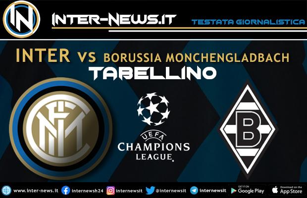 Inter-borussia-monchengladbach-tabellino