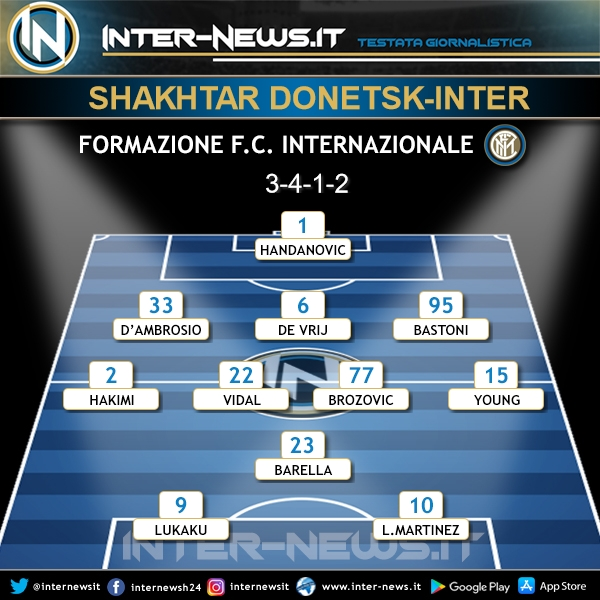 Shakhtar Donetsk-Inter probabile formazione