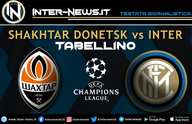 Shakhtar-Inter-tabellino