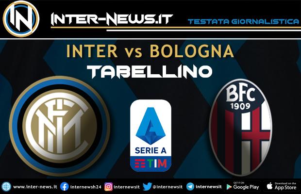 Inter-Bologna-tabellino