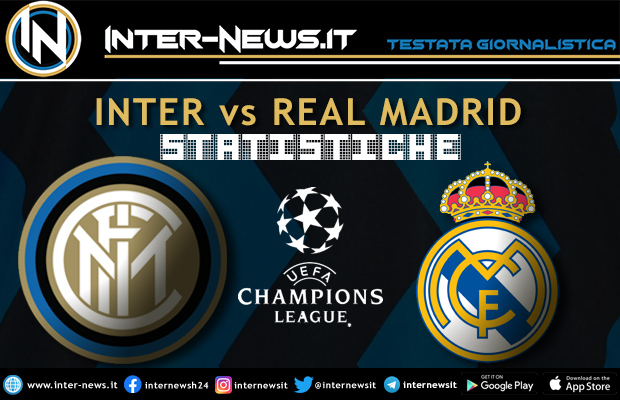 Inter-Real-Madrid-Statistiche