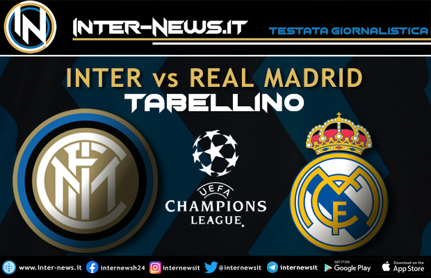 Inter-Real Madrid tabellino