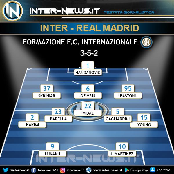 Inter-Real Madrid formazione iniziale