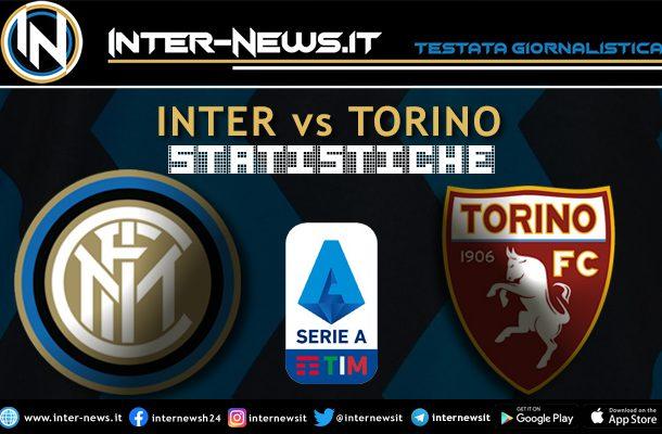Inter-Torino-Statistiche